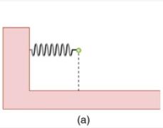 Potential Energy Mechanical Engineering Notes | EduRev