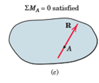 Conditions for Equilibrium in 2D Mechanical Engineering Notes | EduRev