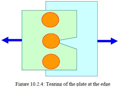 Design of Riveted Joints Notes | EduRev