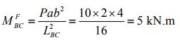 Introduction: The Moment Distribution Method - 2 Civil Engineering (CE) Notes | EduRev