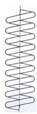 Design Of Helical Springs For Variable Load (Part - 1) Mechanical Engineering Notes | EduRev