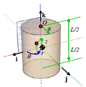 Linear Momentum, Angular Momentum and Kinetic Energy of Rigid Bodies (Part - 3) Civil Engineering (CE) Notes   EduRev