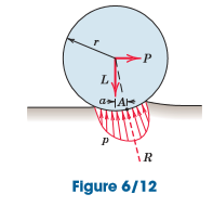 Rolling Resistance Mechanical Engineering Notes | EduRev