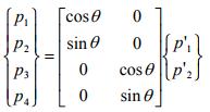 The Direct Stiffness Method: Truss Analysis - 2 GATE Notes | EduRev