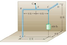 Free Body Diagrams Mechanical Engineering Notes   EduRev