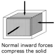 Properties of Materials Notes   EduRev