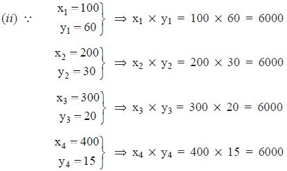 NCERT Solutions (Part- 2)- Direct and Inverse Proportions Class 8 Notes | EduRev