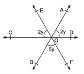 Short Answer Type Questions- Lines and Angles Class 9 Notes   EduRev