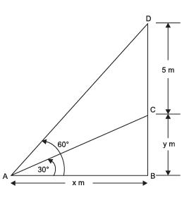 Ex 9.2 NCERT Solutions- Some Applications of Trigonometry Class 10 Notes   EduRev