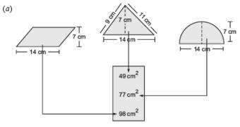 NCERT Solutions(Part- 1)- Mensuration Class 8 Notes   EduRev