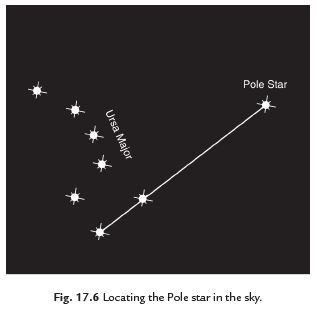 Short Notes - Stars and the Solar System, Science, Class 8 Class 8 Notes | EduRev
