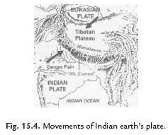 Facts that Matter - Some Natural Phenomena Class 8 Notes | EduRev