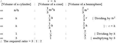Very Short Answer Type Questions- Surface Areas and Volumes Class 10 Notes | EduRev