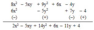 Points to Remember - Algebraic Expressions and Identities Class 8 Notes | EduRev