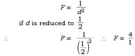 NCERT Solutions - Gravitation, Science, Class 9 Class 9 Notes | EduRev