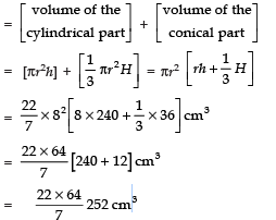Long Answer Type Questions- Surface Areas and Volumes Class 10 Notes | EduRev