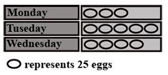 Points to Remember- Data Handling Class 8 Notes   EduRev