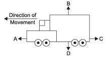 Very Short Answers - Force and Laws of Motion, Science, Class 9 Class 9 Notes | EduRev