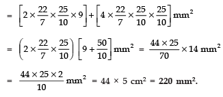 Ex 13.1 NCERT Solutions- Surface Areas and Volumes Class 10 Notes | EduRev