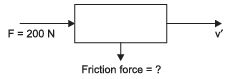 NCERT Solutions - Force and Laws of Motion, Science, Class 9 Class 9 Notes | EduRev
