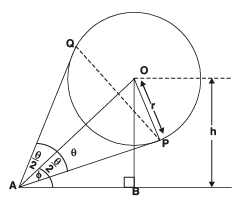 Long Answer Type Questions- Some Applications of Trigonometry Class 10 Notes   EduRev