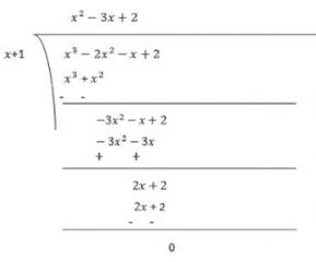 Ex 2.4 NCERT Solutions - Polynomials Class 9 Notes   EduRev