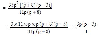 NCERT Solutions(Part- 2)- Factorisation Class 8 Notes | EduRev