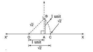 Additional Question Answers- Number System Class 9 Notes   EduRev