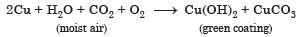 Short Answers - Materials: Metals and Non-Metals, Science, Class 8 Class 8 Notes | EduRev