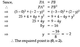 Short Answer Type Questions(Part- 2)- Coordinate Geometry Class 10 Notes | EduRev