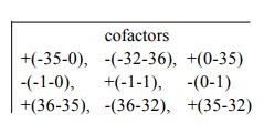 Solution of Linear Equations - Matrices and Determinants, Business Mathematics & Statistics B Com Notes | EduRev