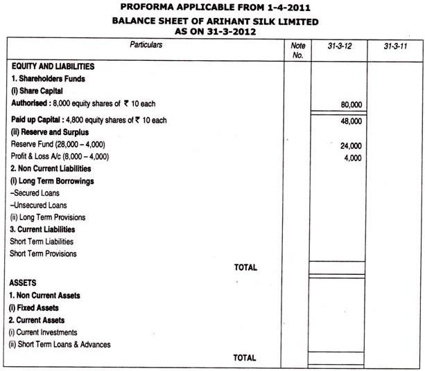 Accounting of Bonus Shares - Advanced Corporate Accounting B Com Notes   EduRev