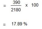 Analysis of Financial Statements B Com Notes   EduRev
