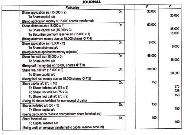 Pro - rata Allotment of Shares, Advanced Corporate Accounting B Com Notes | EduRev