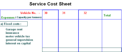Service Costing and Unit or Output Costing - Methods of Cost Determination, Cost Management B Com Notes   EduRev