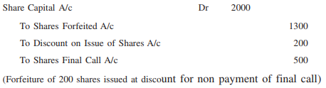 Forfeiture and Reissue of Shares - Advanced Corporate Accounting B Com Notes   EduRev