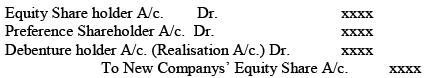 Accounting for Amalgamation - Amalgamation of Companies, Advanced Corporate Accounting B Com Notes | EduRev