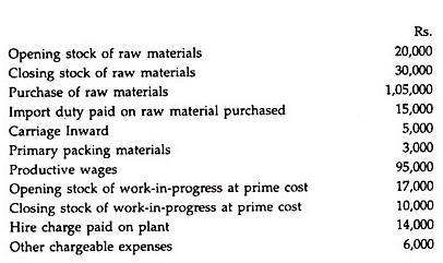 Simple Cost Sheet - Overheads B Com Notes | EduRev