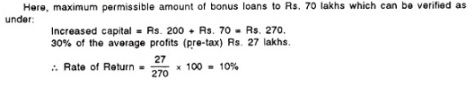 Bonus Shares: Meaning, Advantages and Disadvantages - Advanced Corporate Accounting B Com Notes   EduRev