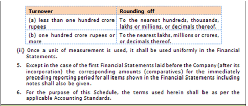 Disposal of Company Profits - Final Accounts, Advanced Corporate Accounting B Com Notes | EduRev