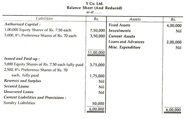 Alteration of share capital - Advanced Corporate Accounting B Com Notes   EduRev