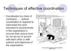 Concept & Techniques of Coordination - Direction, Contemporary Management B Com Notes | EduRev