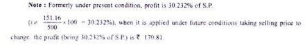 Calculation of Tender or Quotation - Overheads, Cost Accounting B Com Notes | EduRev