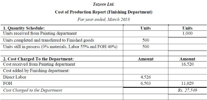 Process Costing - Methods of Costing, Cost Accounting B Com Notes | EduRev