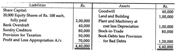 Methods of Valuation of Goodwill - Valuation of Goodwill & Shares, Advanced Corporate Accounting B Com Notes   EduRev