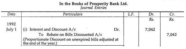 Rebate on Bills Discounted - Banking Company Accounts, Advanced Corporate Accounting | EduRev Notes