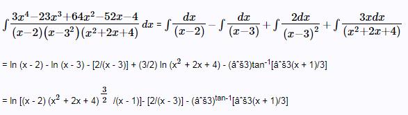 Partial fraction method of Integration, Business Mathematics & Statistics B Com Notes | EduRev