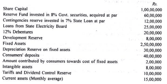 Accounts of Electricity Companies - Electricity Companies, Advanced Corporate Accounting B Com Notes   EduRev