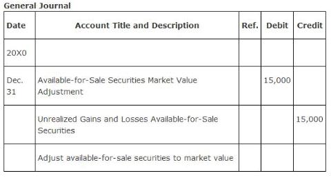 Valuation Balance Sheet - Insurance Company accounts, Advanced Corporate Accounting B Com Notes | EduRev