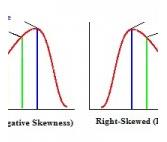 Kelly's Measure of Skewness, Business Mathematics & Statistics B Com Notes | EduRev
